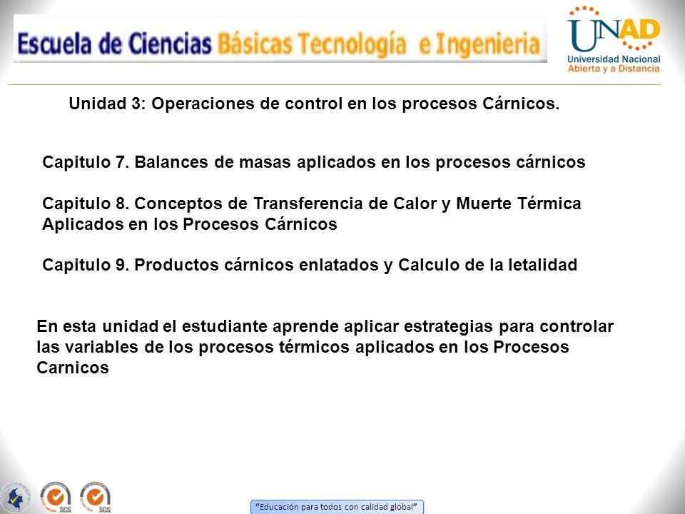 Unidad 3: Operaciones de control en los procesos Cárnicos.