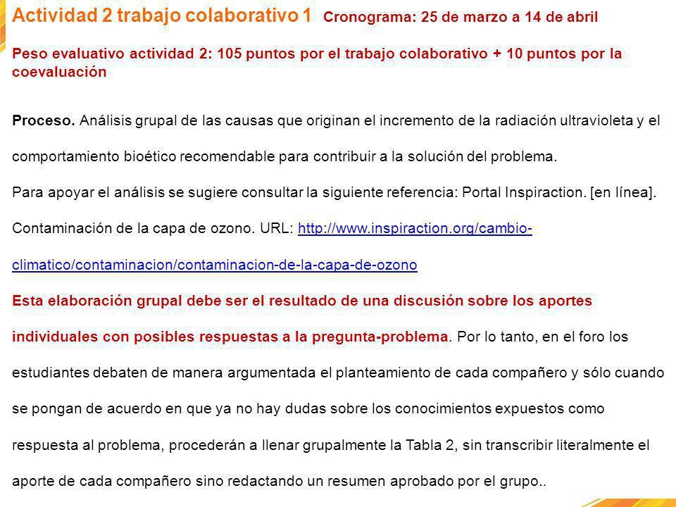 Actividad 2 trabajo colaborativo 1 Cronograma: 25 de marzo a 14 de abril Peso evaluativo actividad 2: 105 puntos por el trabajo colaborativo + 10 puntos por la coevaluación