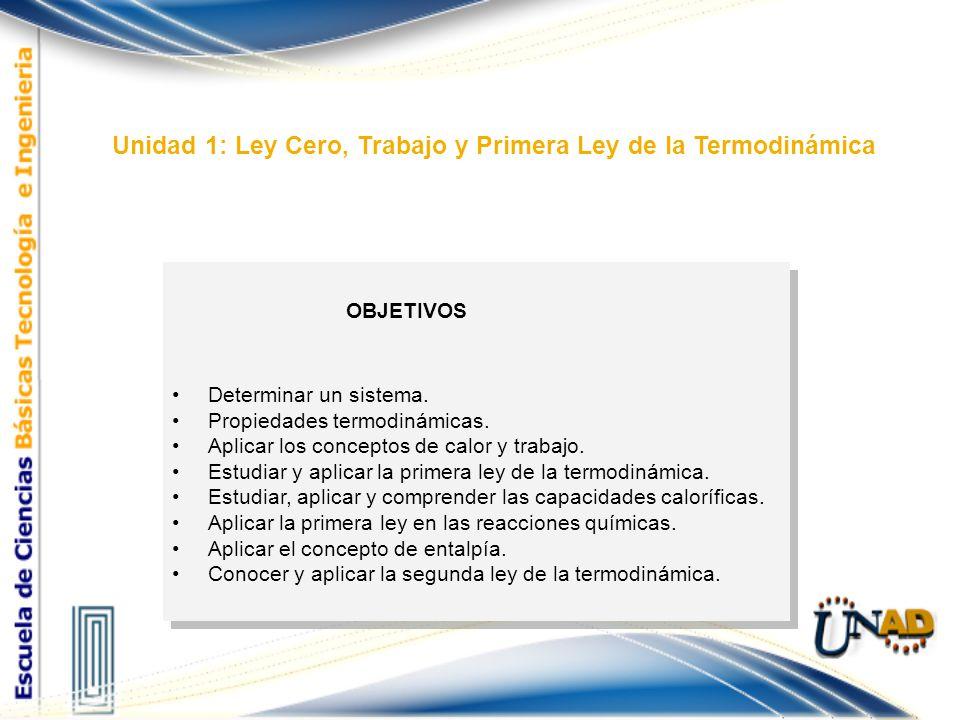 Unidad 1: Ley Cero, Trabajo y Primera Ley de la Termodinámica