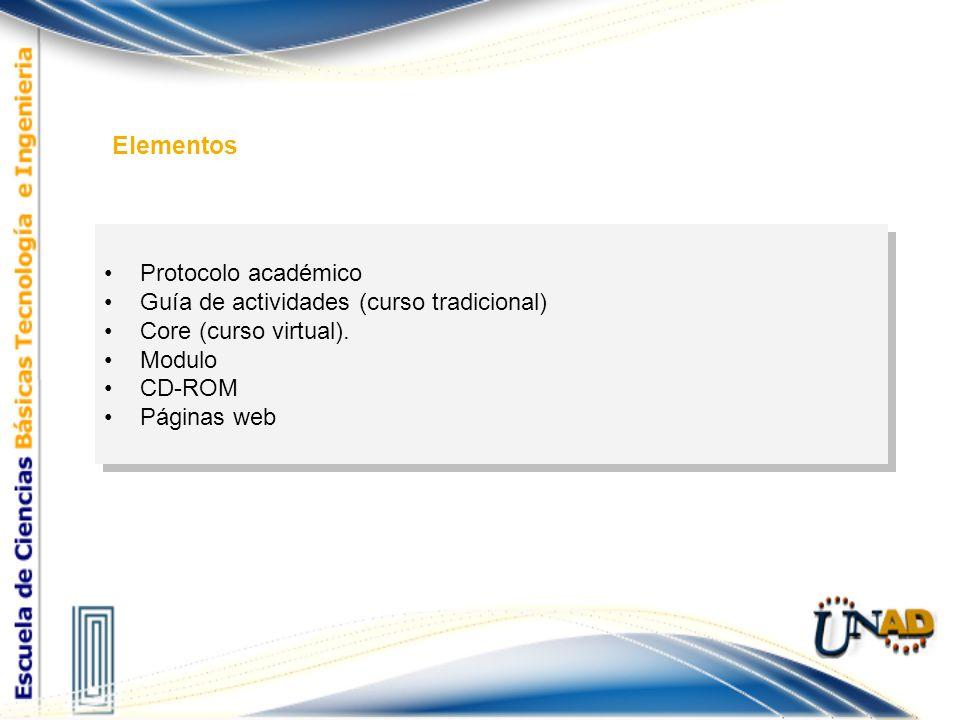 Elementos Protocolo académico Guía de actividades (curso tradicional)