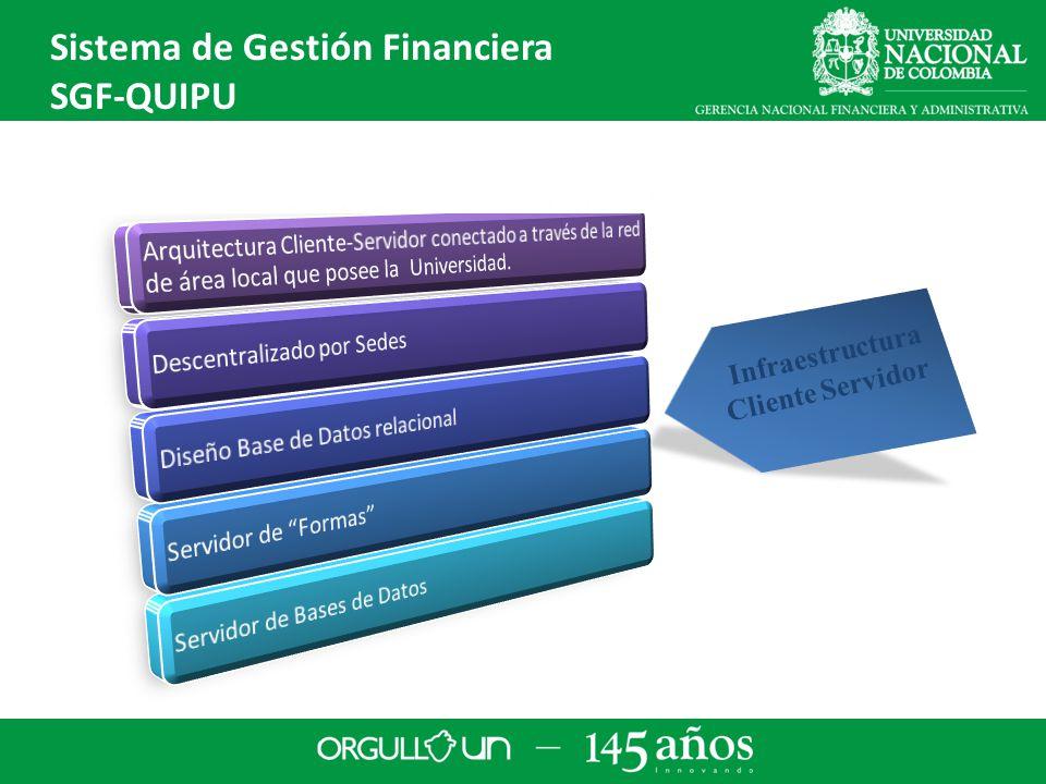Infraestructura Cliente Servidor