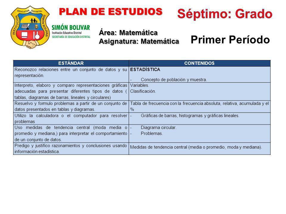 Séptimo: Grado Primer Período PLAN DE ESTUDIOS Área: Matemática