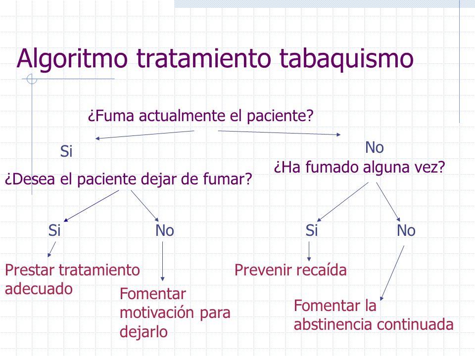 Algoritmo tratamiento tabaquismo