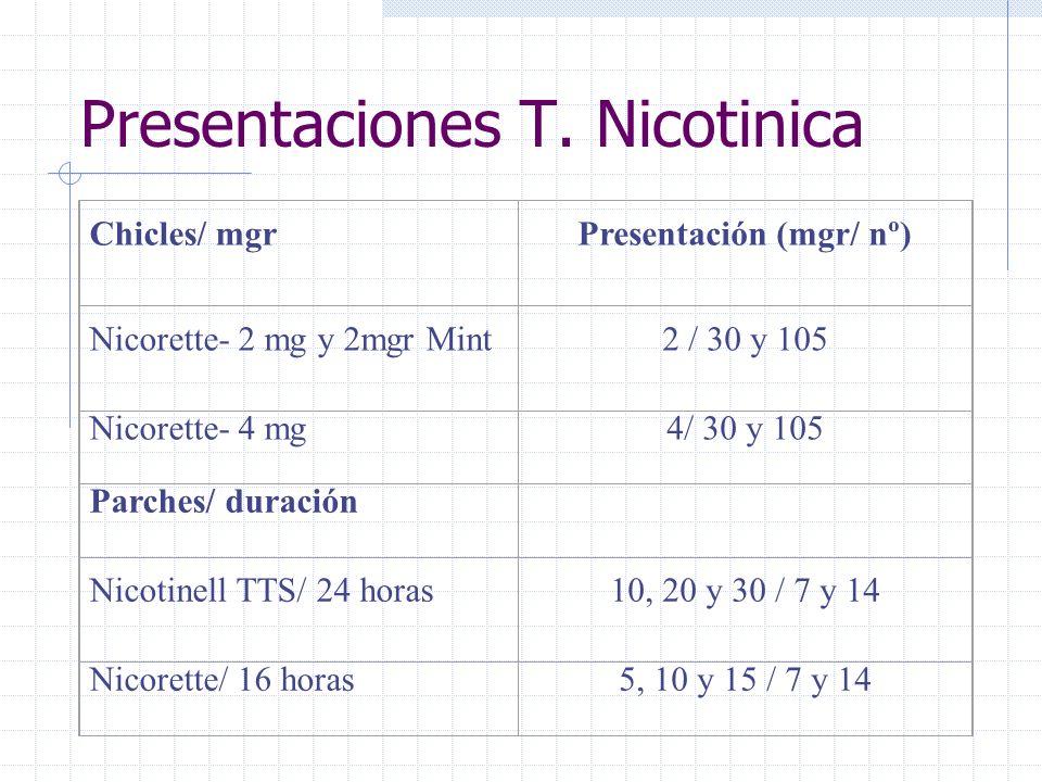 Presentaciones T. Nicotinica