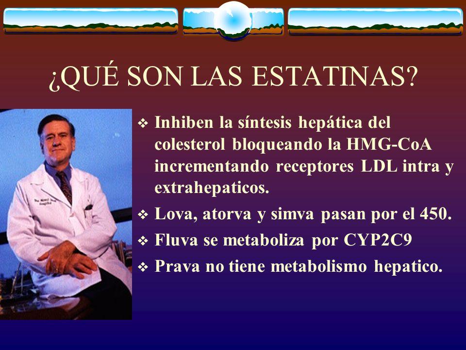 ¿QUÉ SON LAS ESTATINAS Inhiben la síntesis hepática del colesterol bloqueando la HMG-CoA incrementando receptores LDL intra y extrahepaticos.