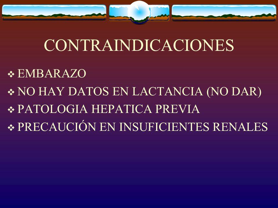 CONTRAINDICACIONES EMBARAZO NO HAY DATOS EN LACTANCIA (NO DAR)