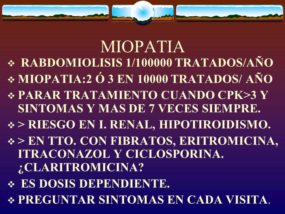 MIOPATIA RABDOMIOLISIS 1/100000 TRATADOS/AÑO
