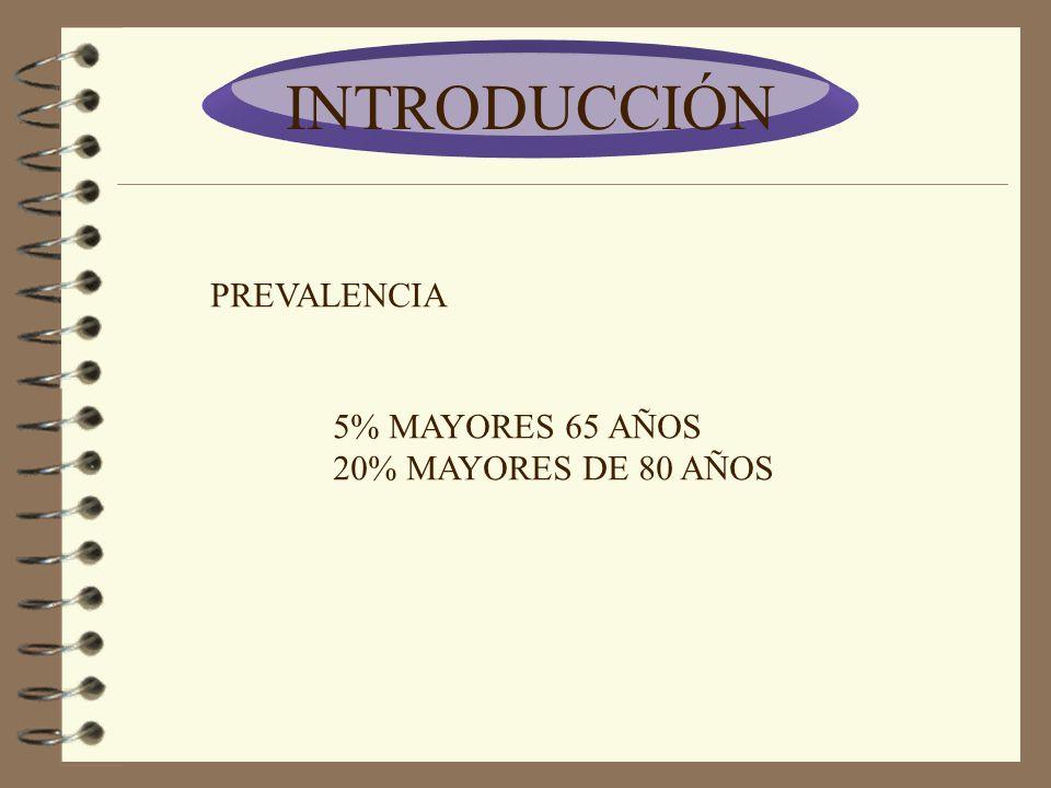 INTRODUCCIÓN PREVALENCIA 5% MAYORES 65 AÑOS 20% MAYORES DE 80 AÑOS