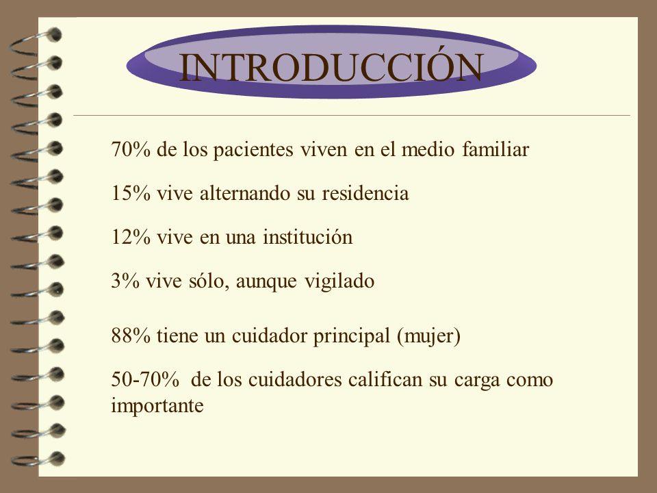 INTRODUCCIÓN 70% de los pacientes viven en el medio familiar