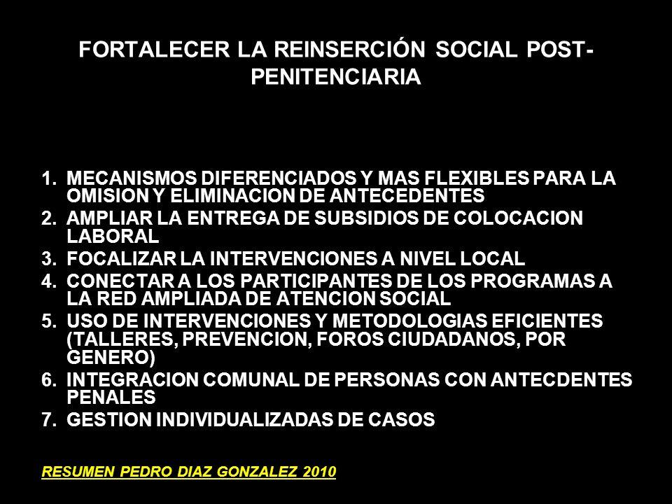 FORTALECER LA REINSERCIÓN SOCIAL POST-PENITENCIARIA