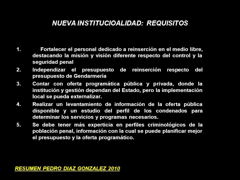 NUEVA INSTITUCIOALIDAD: REQUISITOS