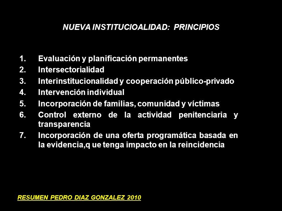 NUEVA INSTITUCIOALIDAD: PRINCIPIOS