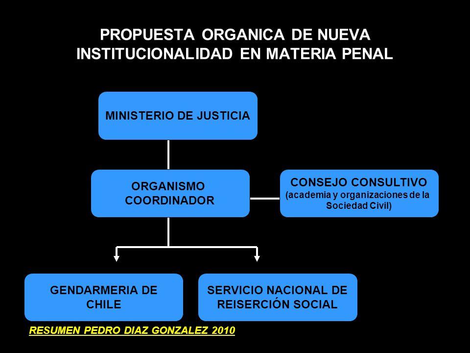 PROPUESTA ORGANICA DE NUEVA INSTITUCIONALIDAD EN MATERIA PENAL