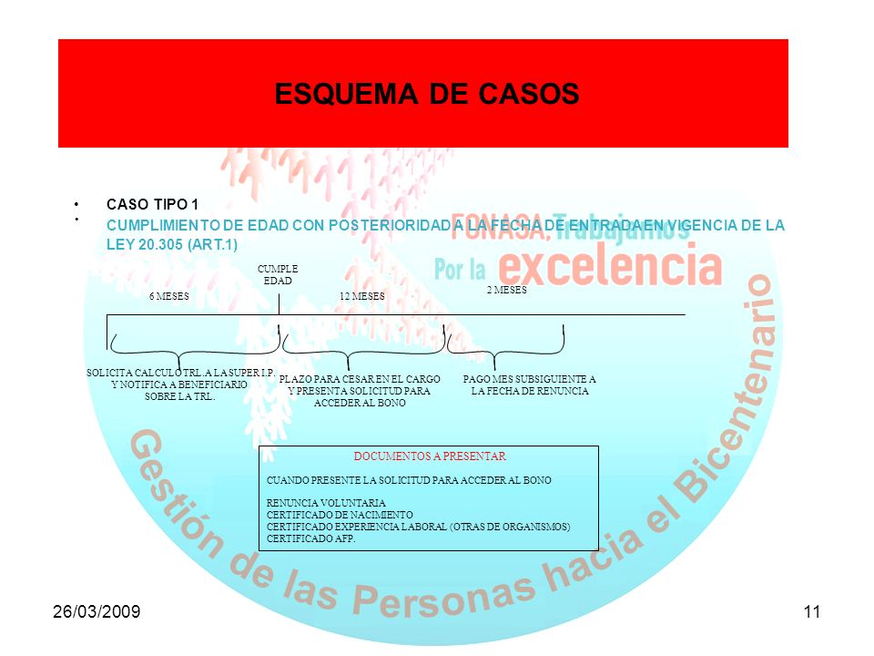 ESQUEMA DE CASOS 26/03/2009 CASO TIPO 1