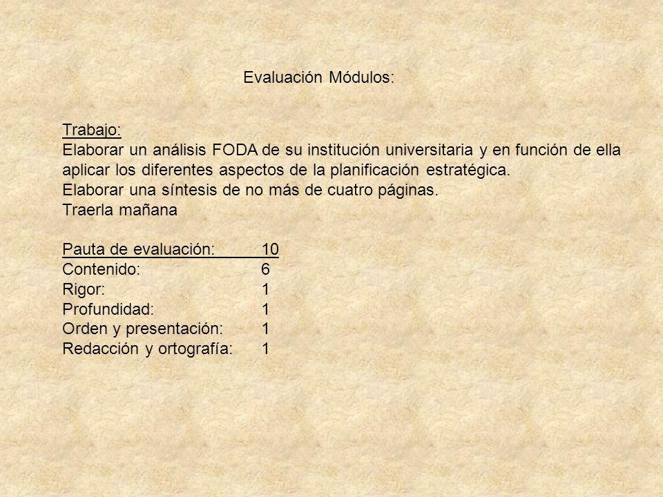 Evaluación Módulos: Trabajo: