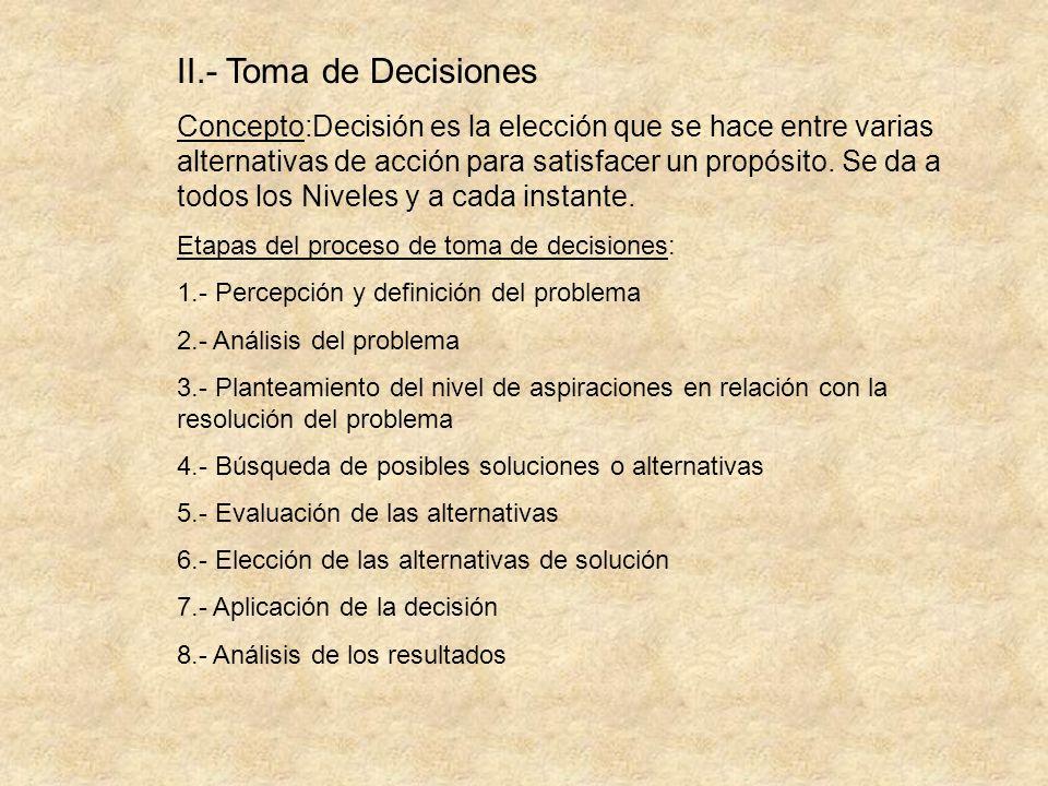 II.- Toma de Decisiones