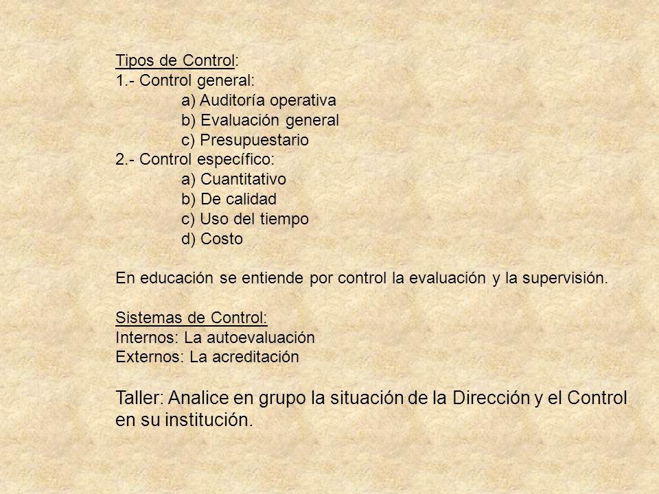Taller: Analice en grupo la situación de la Dirección y el Control