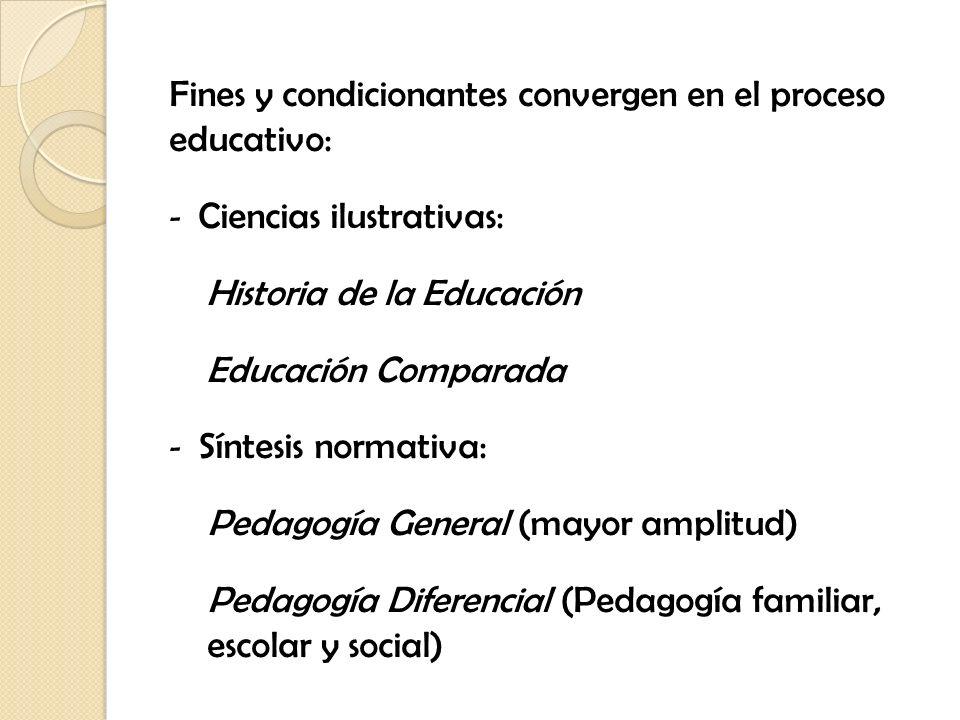 Fines y condicionantes convergen en el proceso educativo: