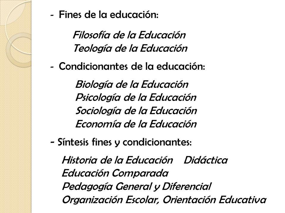 Fines de la educación: Filosofía de la Educación. Teología de la Educación. Condicionantes de la educación: