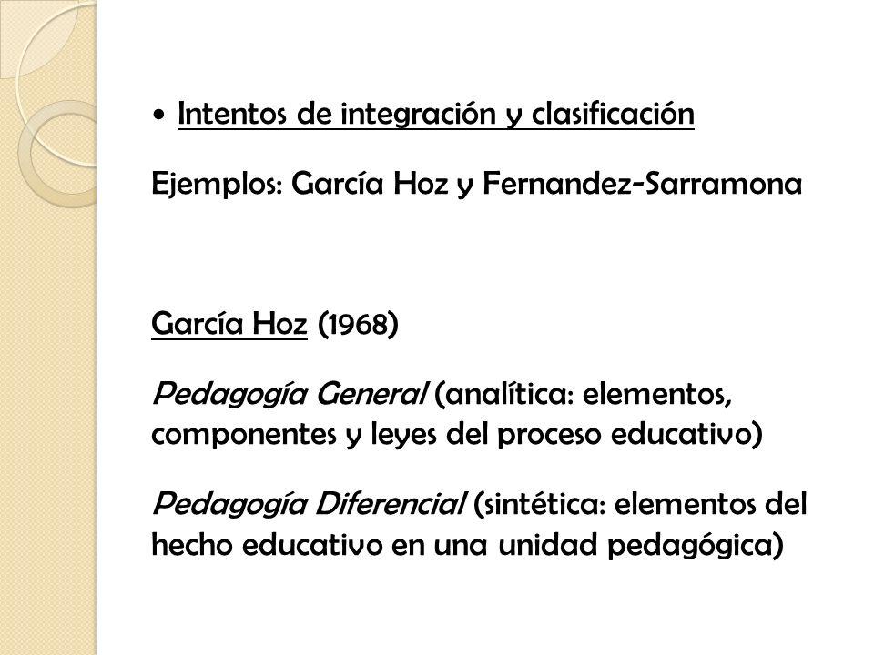 Intentos de integración y clasificación