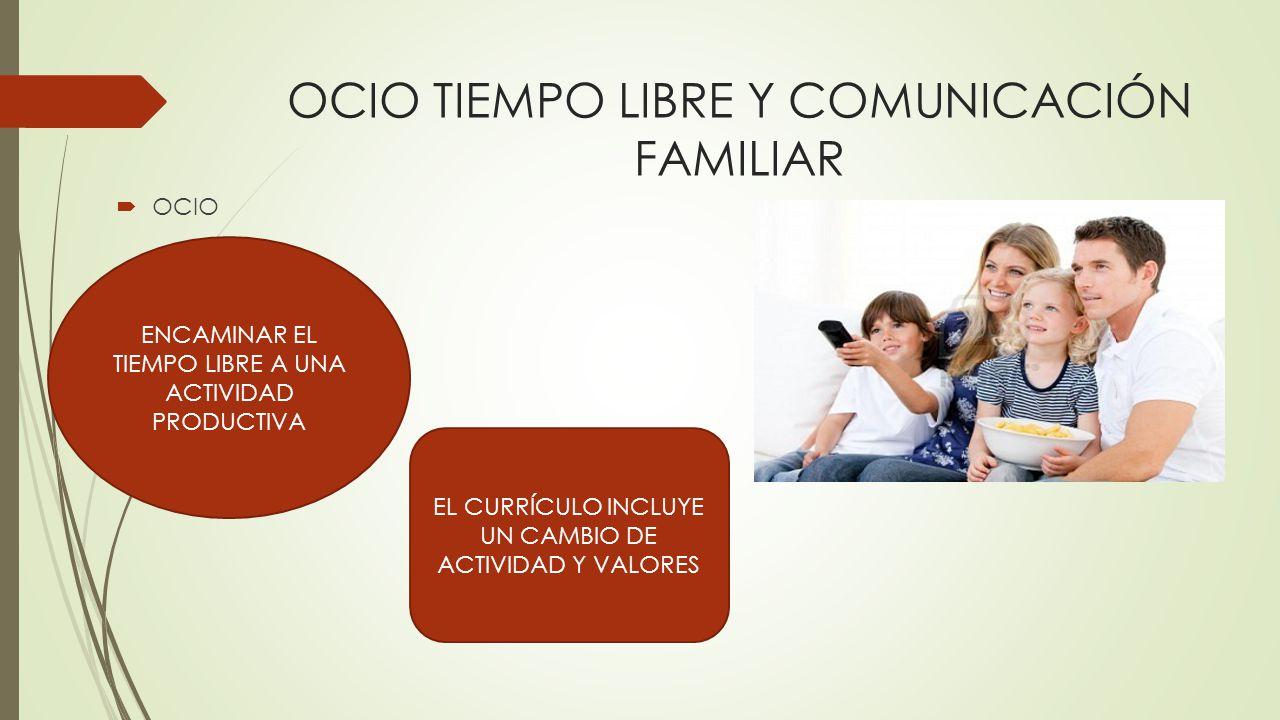 OCIO TIEMPO LIBRE Y COMUNICACIÓN FAMILIAR