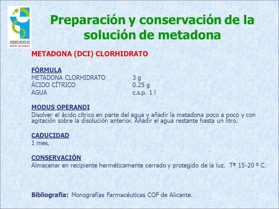 Preparación y conservación de la solución de metadona