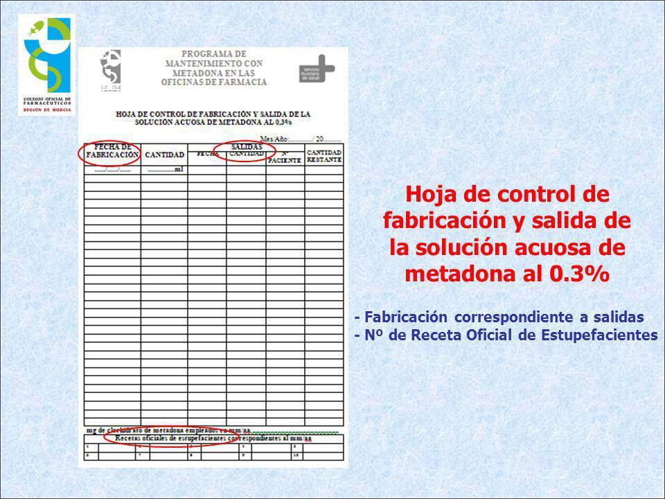 Hoja de control de fabricación y salida de la solución acuosa de metadona al 0.3%