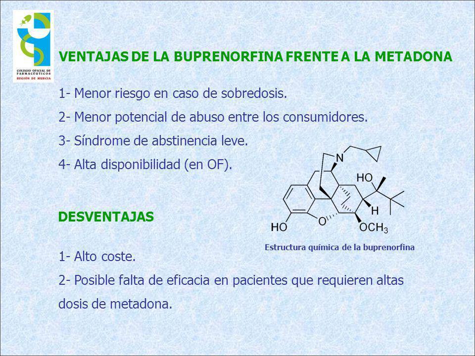 VENTAJAS DE LA BUPRENORFINA FRENTE A LA METADONA