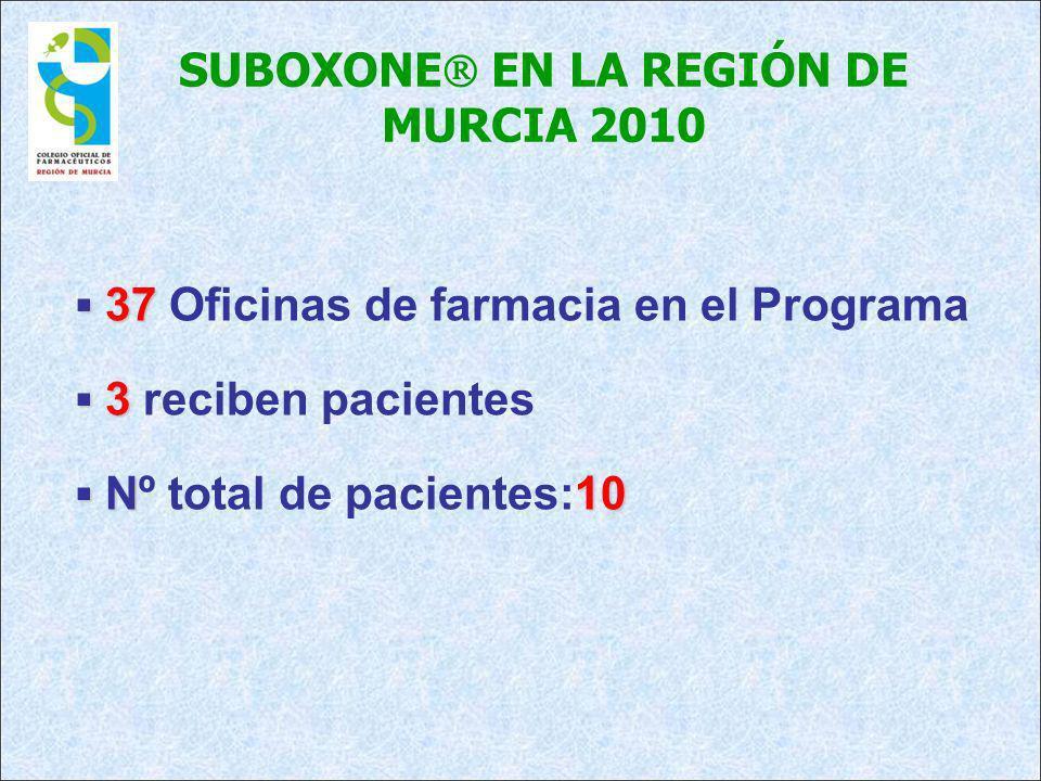 SUBOXONE EN LA REGIÓN DE MURCIA 2010