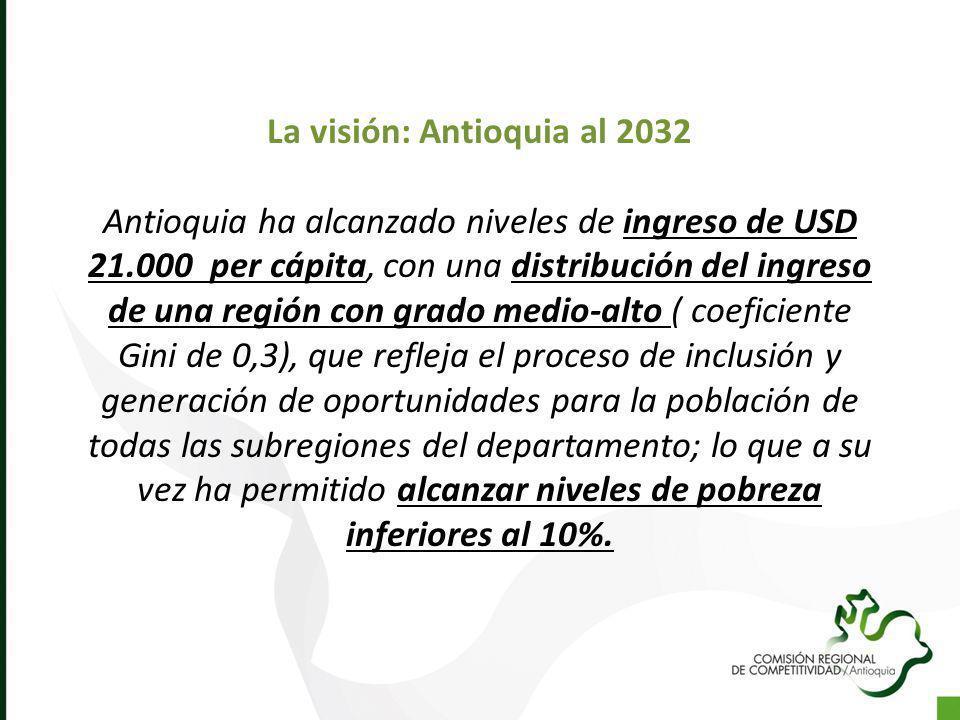 La visión: Antioquia al 2032