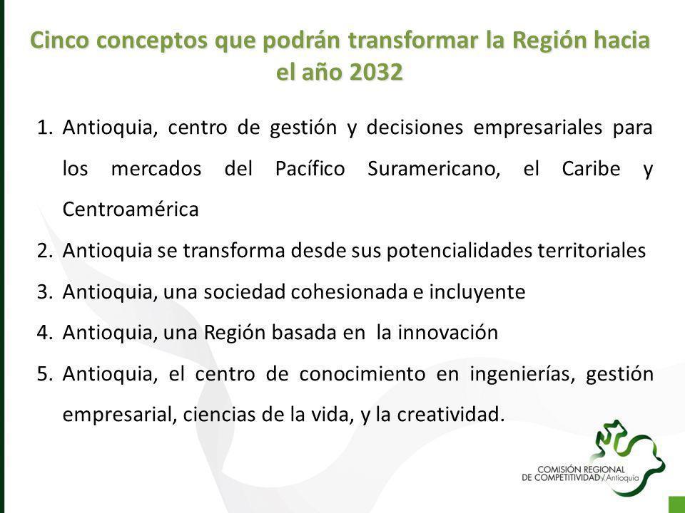 Cinco conceptos que podrán transformar la Región hacia el año 2032