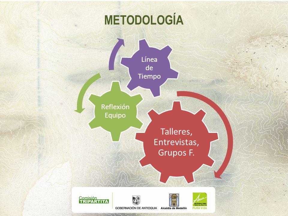 Talleres, Entrevistas, Grupos F.