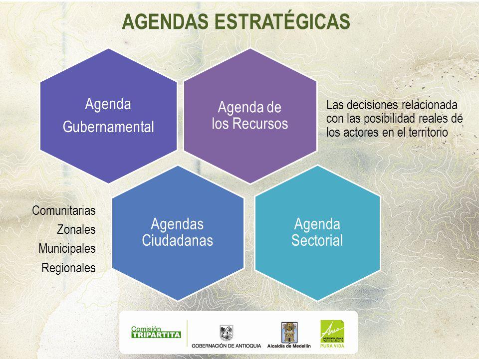 AGENDAS ESTRATÉGICAS Agenda Agenda de los Recursos Gubernamental