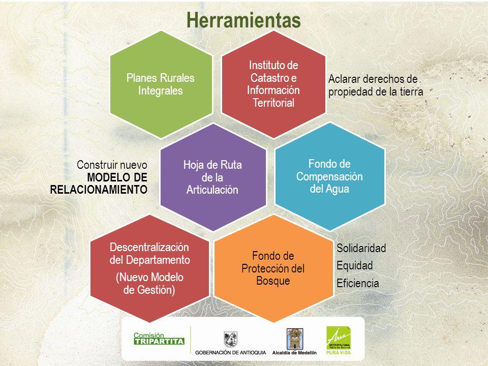 Herramientas Instituto de Catastro e Información Territorial
