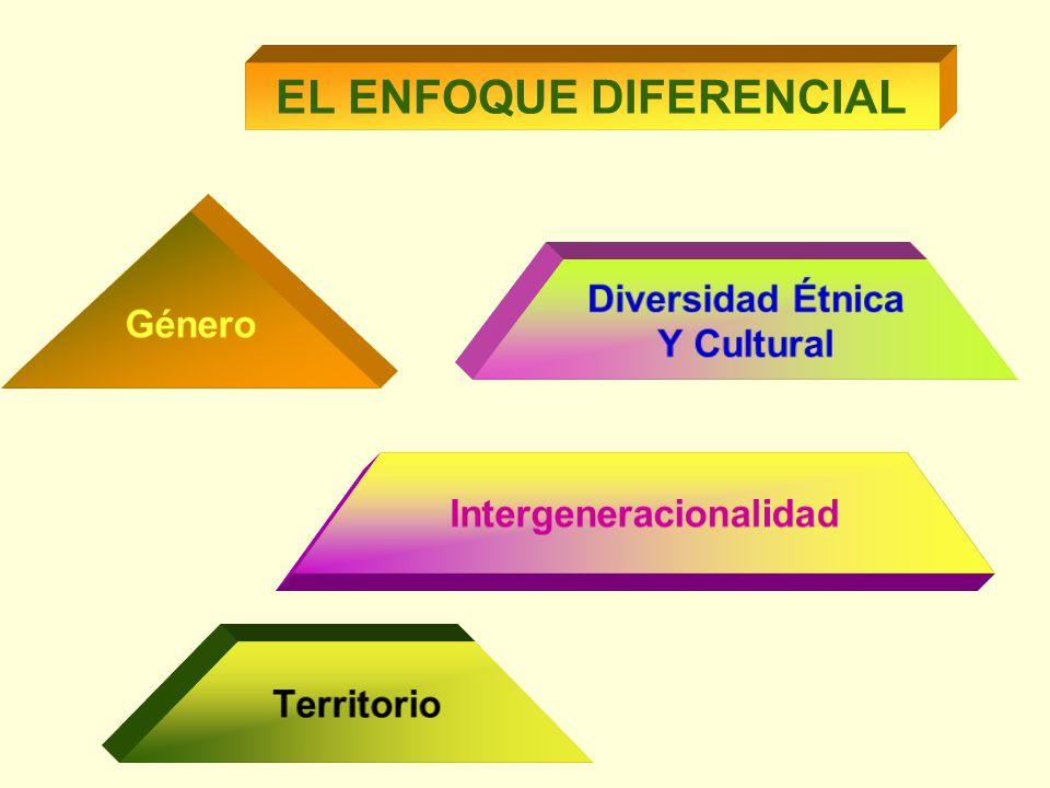 EL ENFOQUE DIFERENCIAL