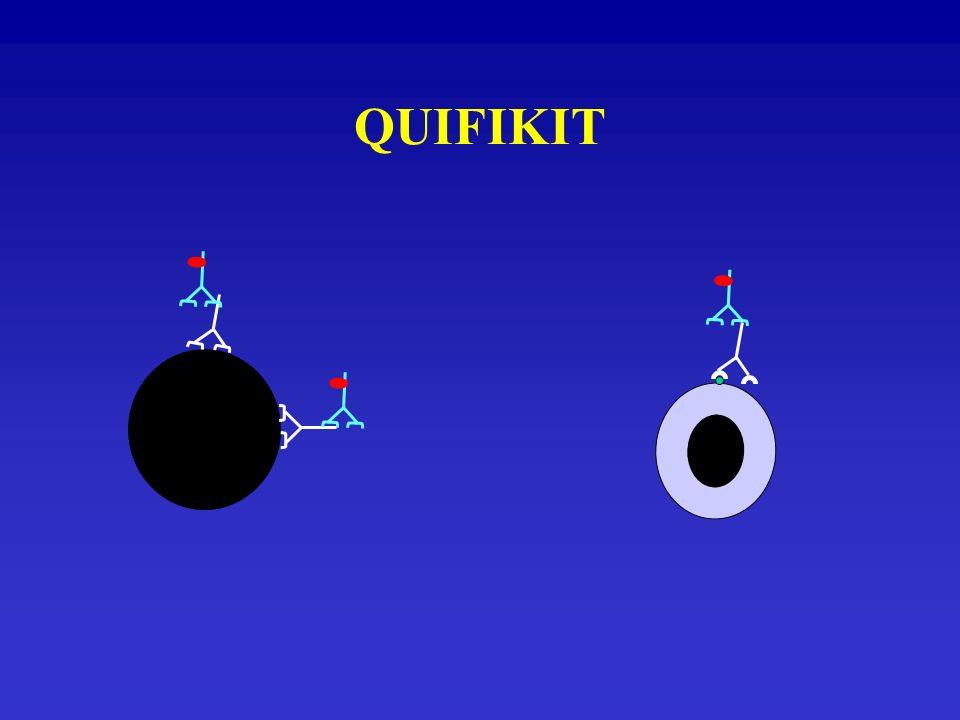 QUIFIKIT