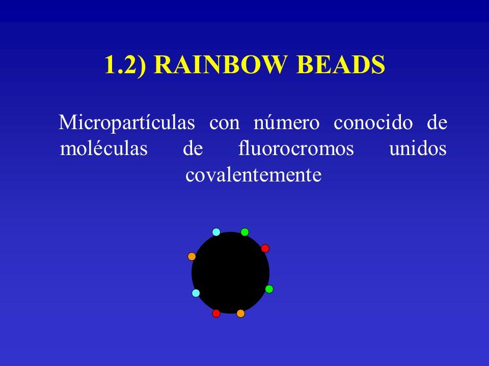 1.2) RAINBOW BEADS Micropartículas con número conocido de moléculas de fluorocromos unidos covalentemente.
