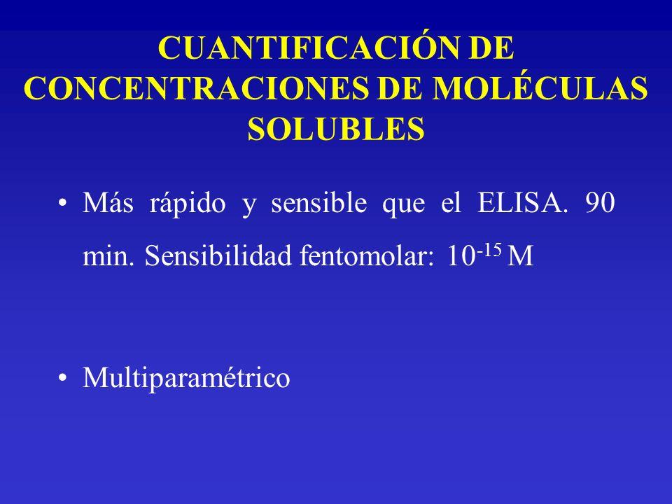 CUANTIFICACIÓN DE CONCENTRACIONES DE MOLÉCULAS SOLUBLES