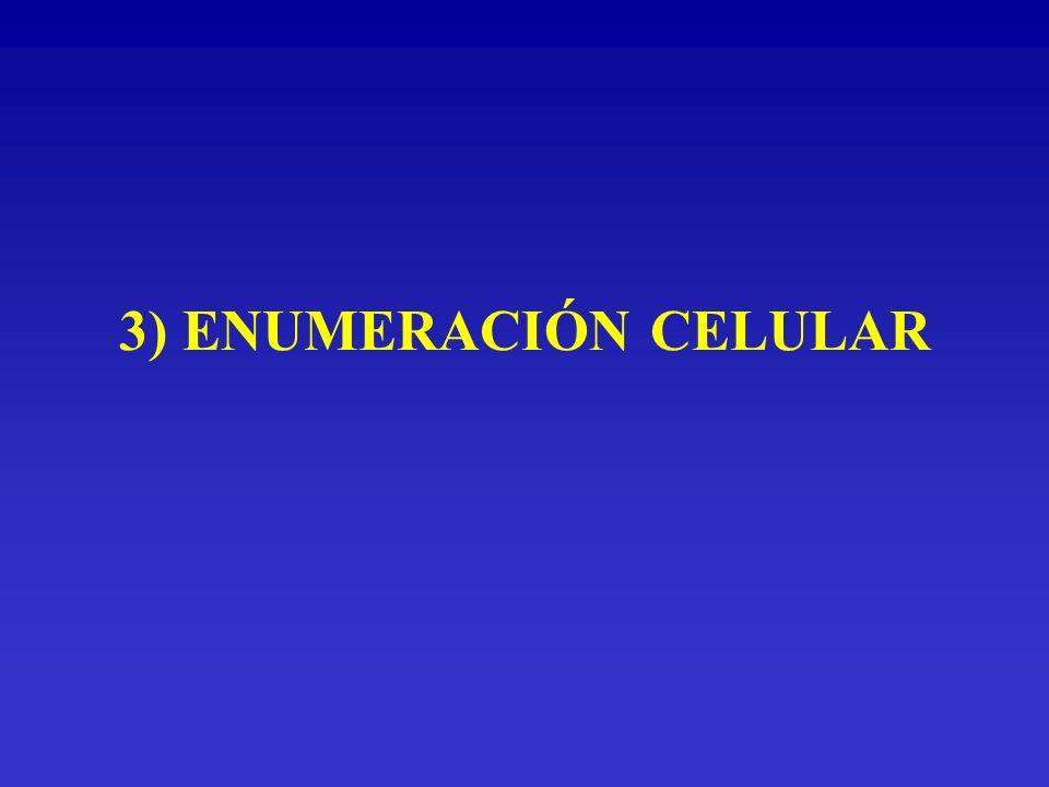 3) ENUMERACIÓN CELULAR
