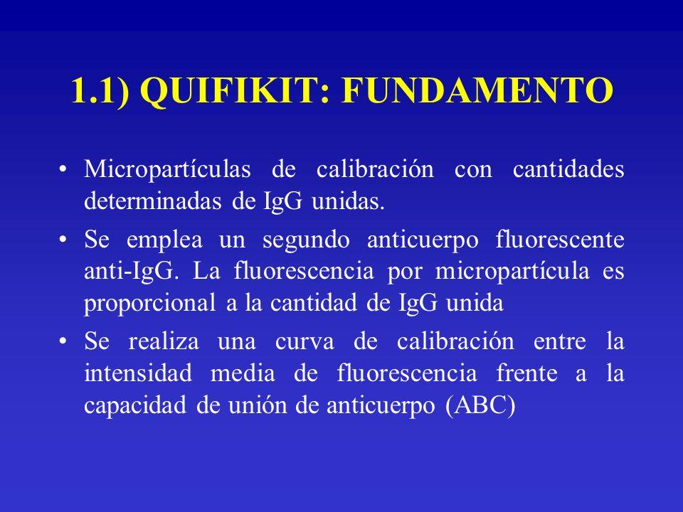1.1) QUIFIKIT: FUNDAMENTO