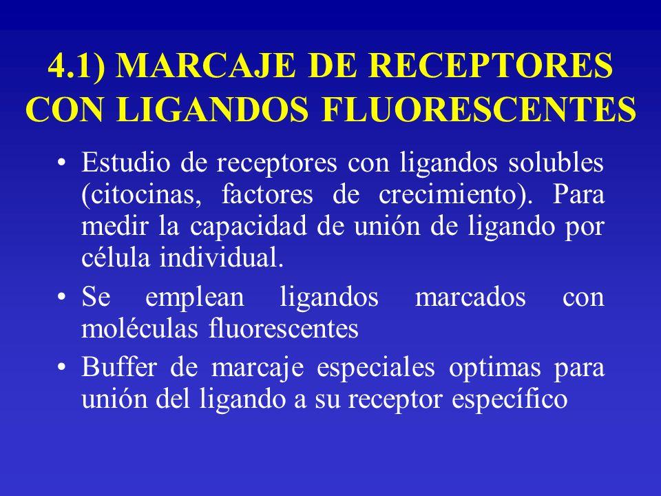 4.1) MARCAJE DE RECEPTORES CON LIGANDOS FLUORESCENTES