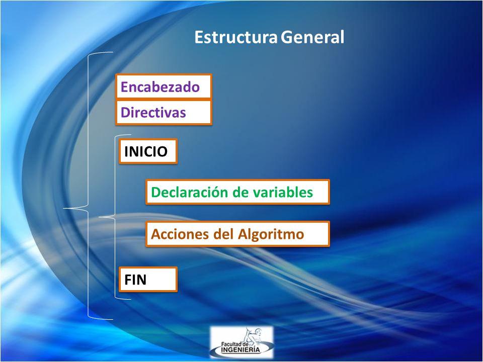 Estructura General Encabezado Directivas INICIO