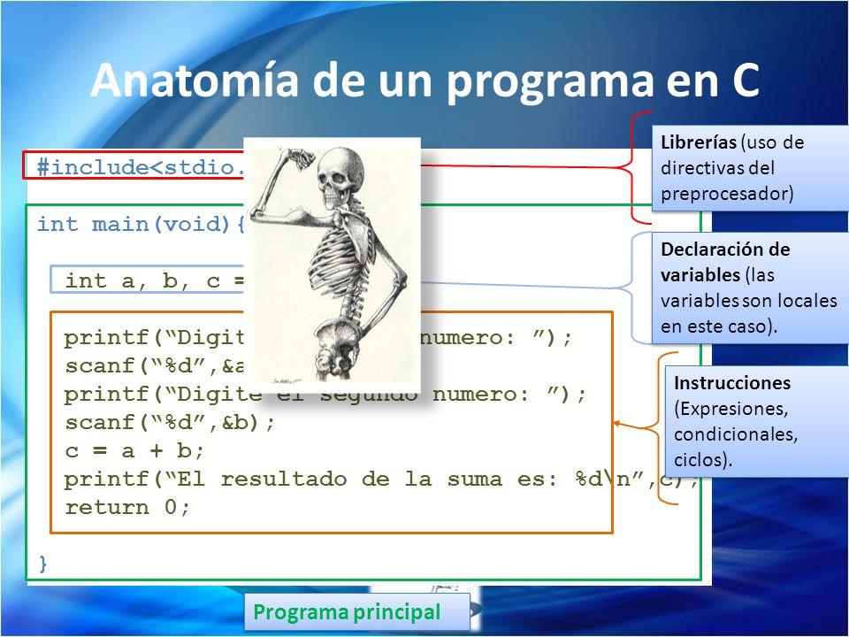 Anatomía de un programa en C