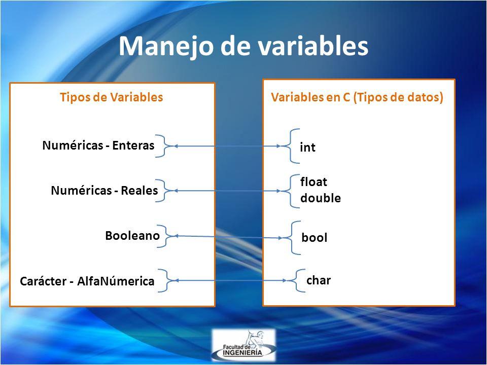 Manejo de variables Tipos de Variables Variables en C (Tipos de datos)