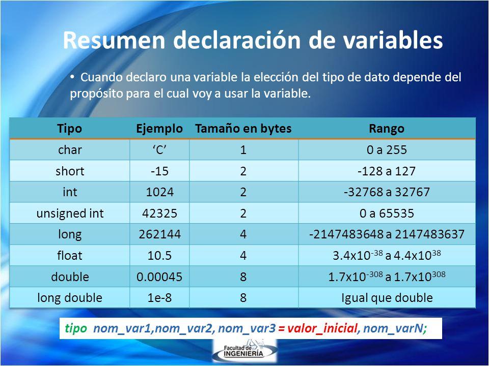 Resumen declaración de variables