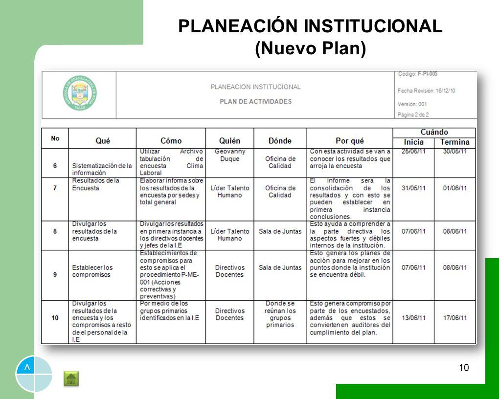 PLANEACIÓN INSTITUCIONAL (Nuevo Plan)