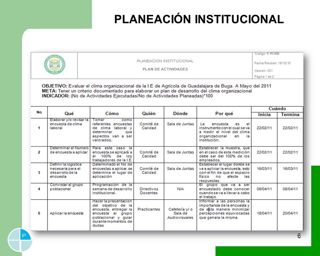 PLANEACIÓN INSTITUCIONAL