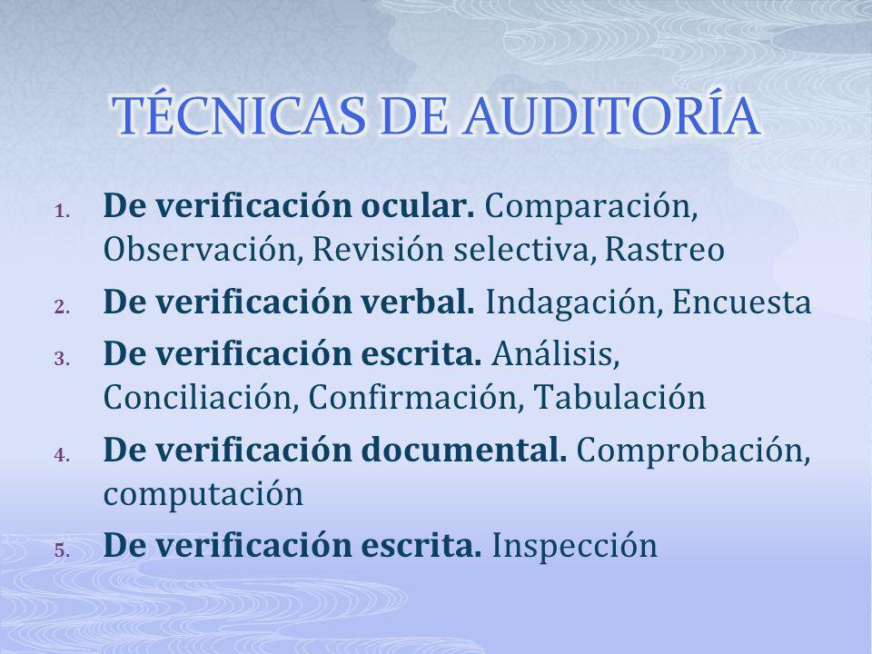 TÉCNICAS DE AUDITORÍA De verificación ocular. Comparación, Observación, Revisión selectiva, Rastreo.