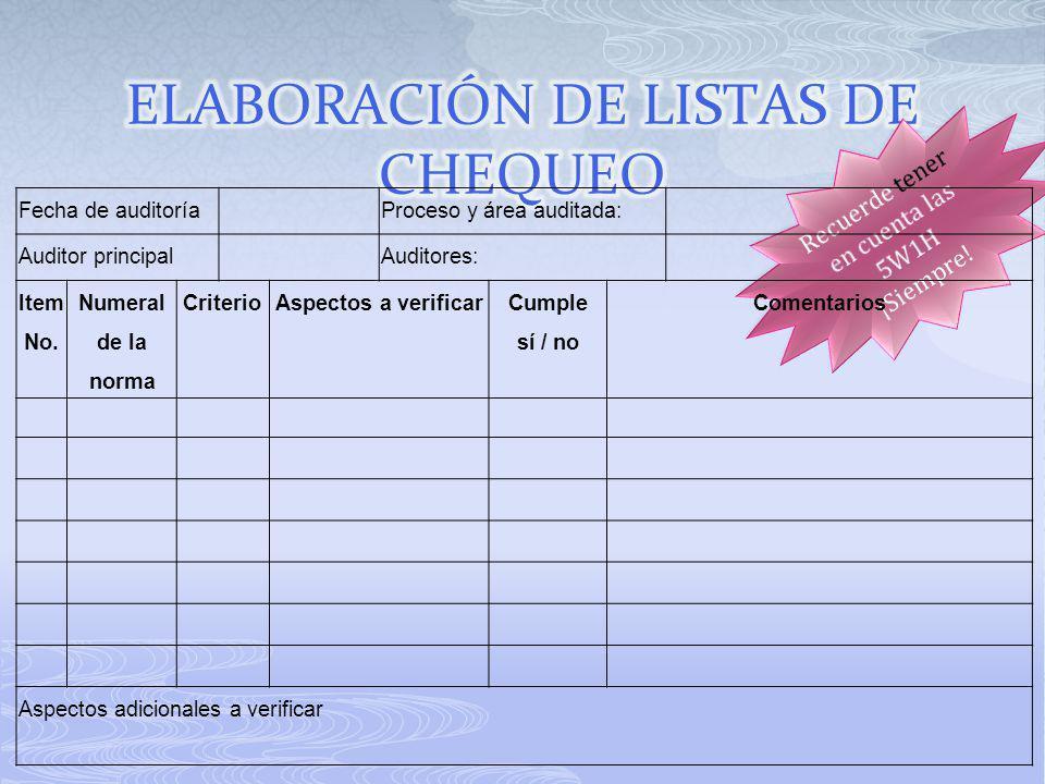 ELABORACIÓN DE LISTAS DE CHEQUEO