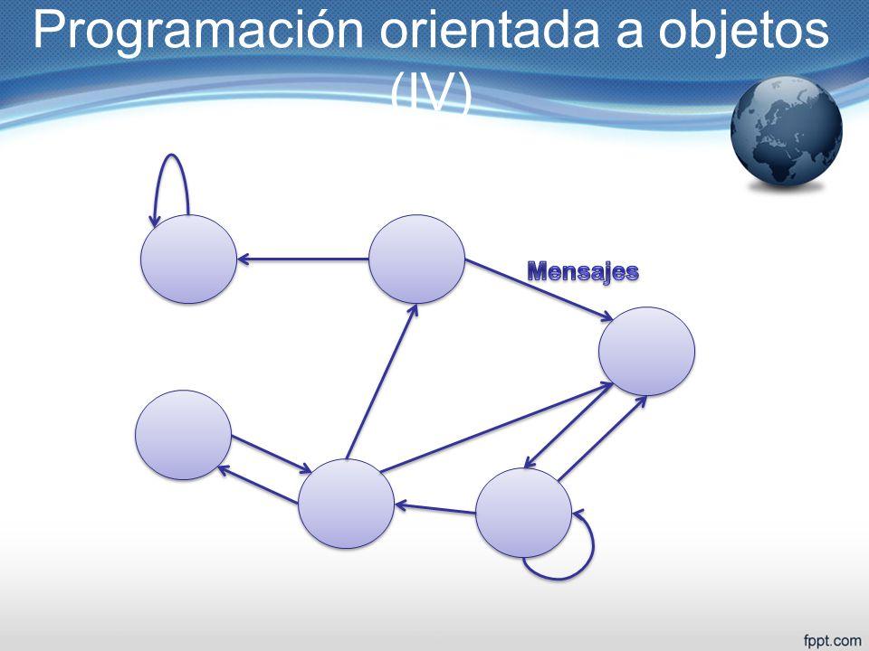 Programación orientada a objetos (IV)